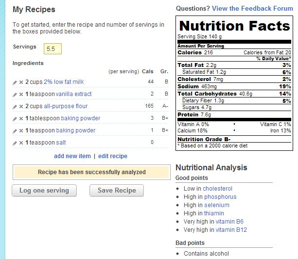 The Nutritional Profile of the waffles in this recipe.  This recipe makes 5 and half (!) waffles on my waffles irons