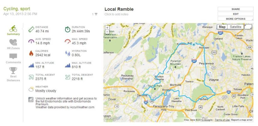 All the details fit to print on yesterday's ride.